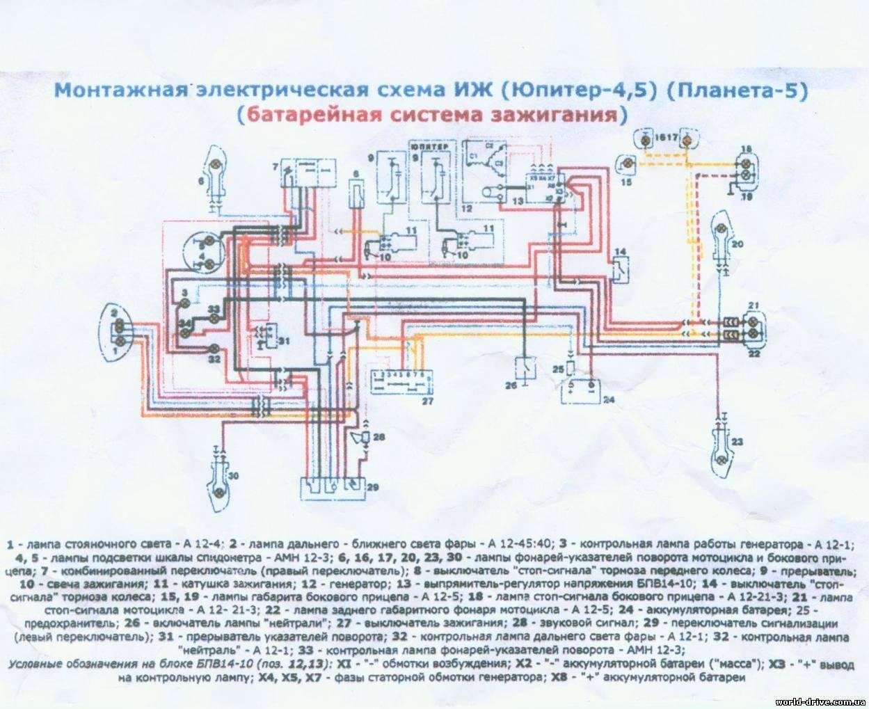 Схема проводки на прямую иж юпитер 5